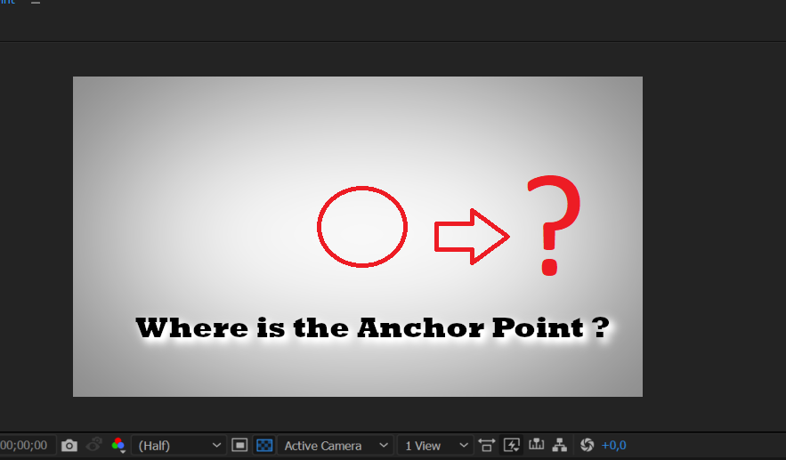 Where is the archor point ?